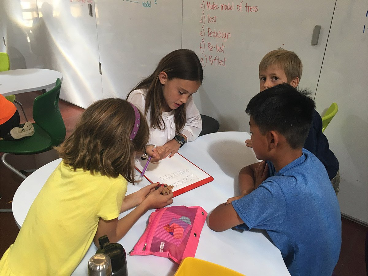 4th grade students working collaboratively